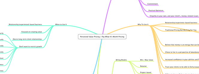 Tara's Pay-What-It's-Worth Pricing mind map